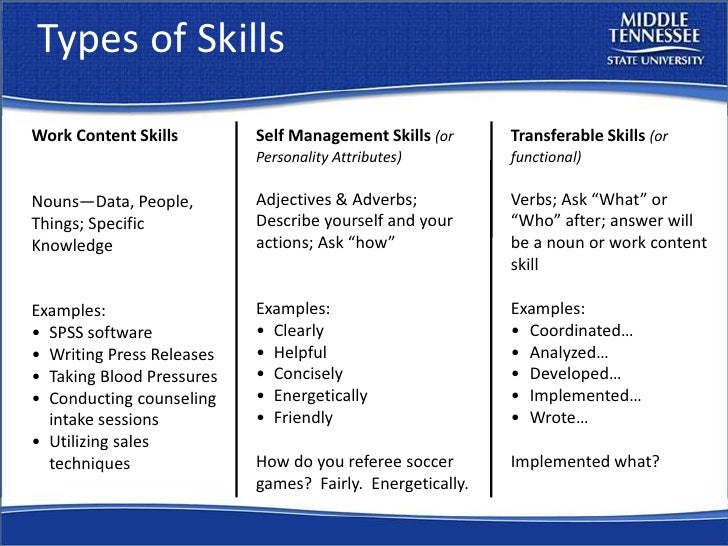 11 types of skills work content skills self management - Management Skills Resume