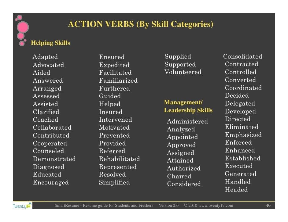 Resume Action Word Rent Interpretomics Co