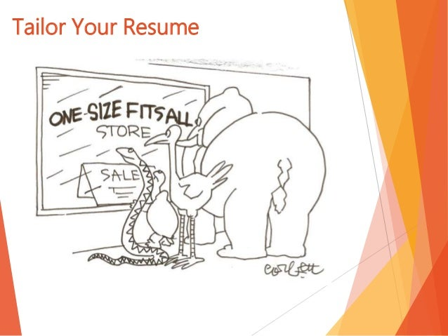 Draft A STRONG Cover Letter