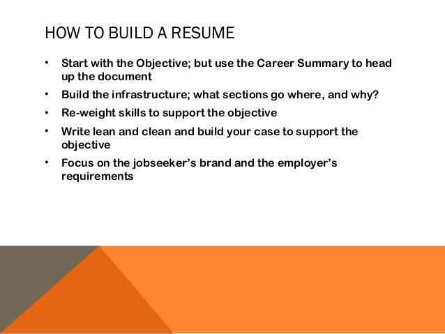 Buy resume for writing 2012