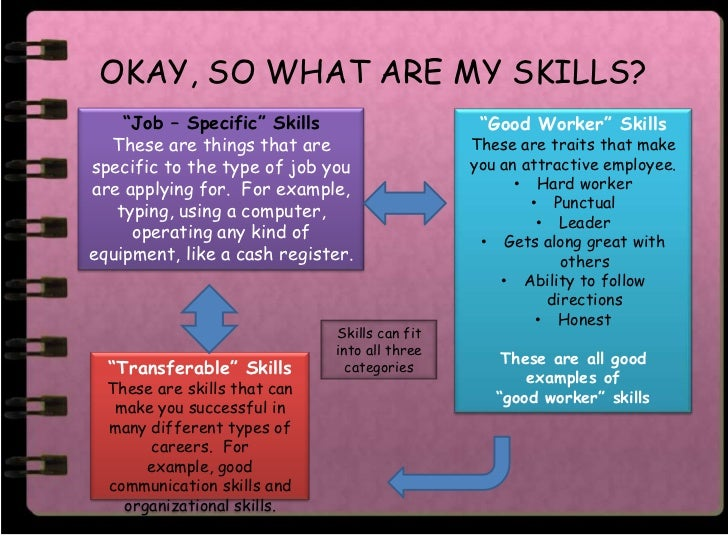 types of skills to put on resumes
