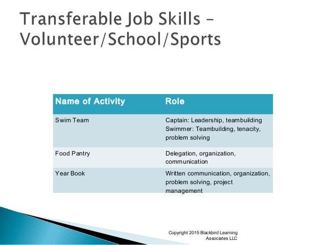 Name of Activity Role Swim Team Captain: Leadership, teambuilding Swimmer: Teambuilding, tenacity, problem solving Food Pa...