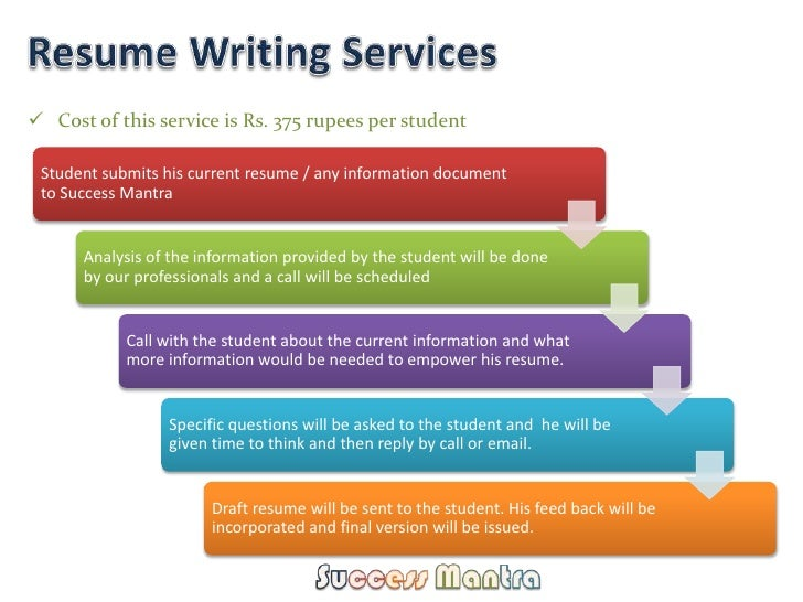 resume writing service costs