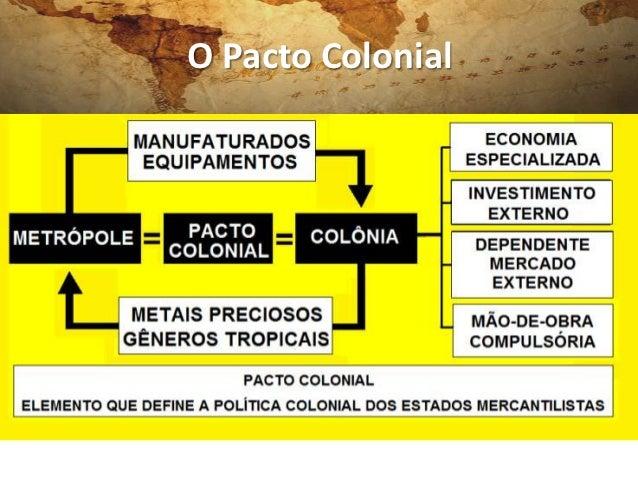 Colonização da América Slide 3