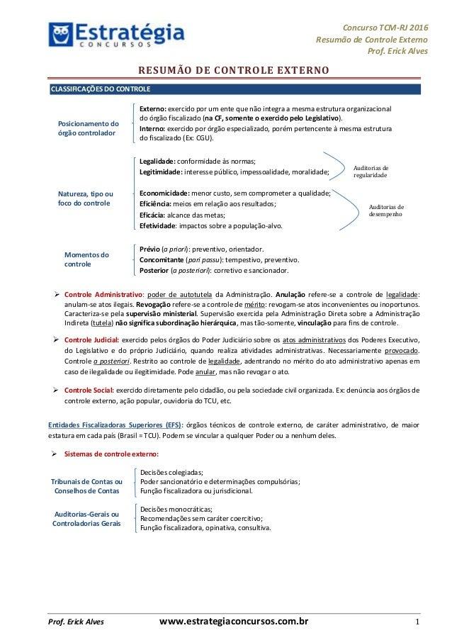 Resumo De Controle Externo P Concurso Tcm Rj 2016