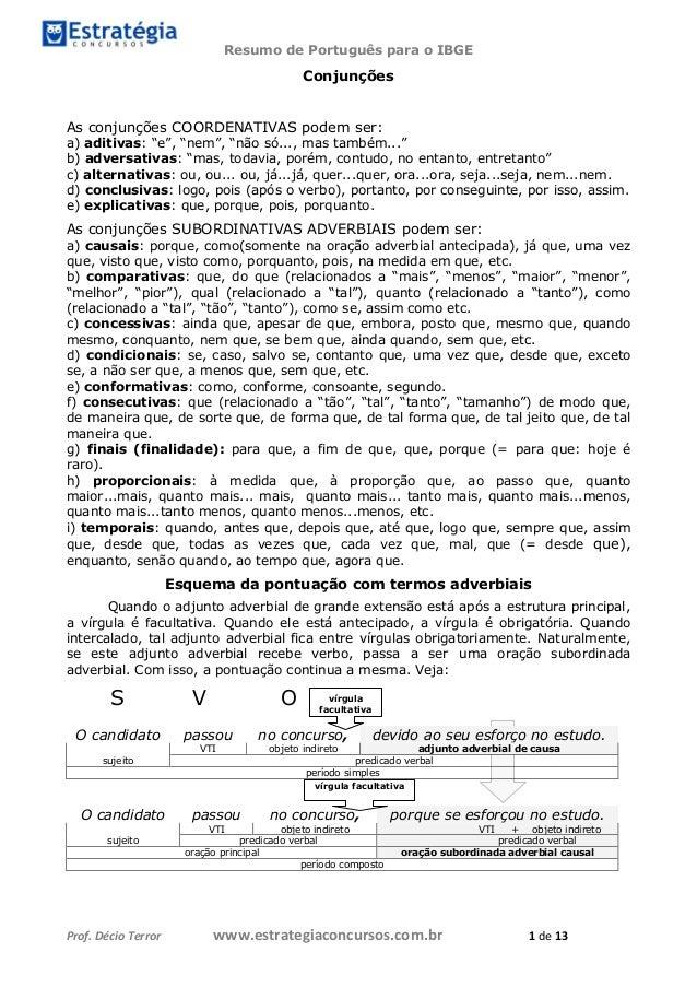 Resumo de Português para o IBGE Prof. Décio Terror www.estrategiaconcursos.com.br 1 de 13 Conjunções As conjunções COORDEN...