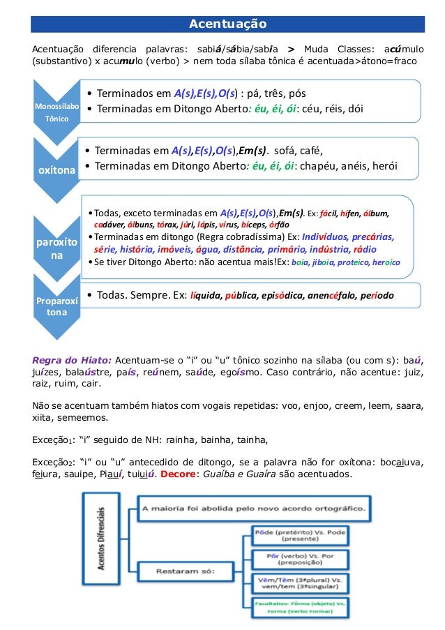 Acentuação Acentuação diferencia palavras: sabiá/sábia/sabia > Muda Classes: acúmulo (substantivo) x acumulo (verbo) > nem...
