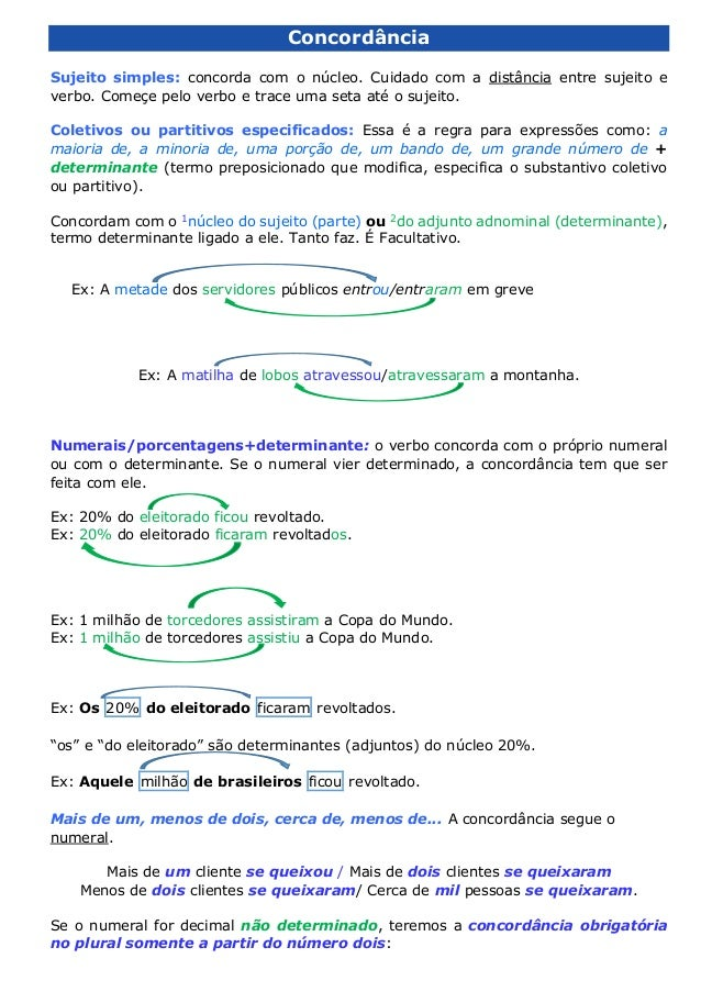 Resumo de Português para Concursos FCC,Cespe Slide 3
