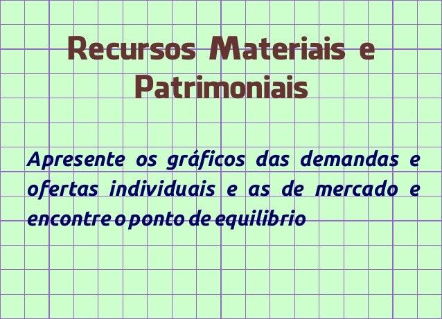 Recursos Materiais e Patrimoniais Apresente os gráficos das demandas e ofertas individuais e as de mercado e encontre o pon...