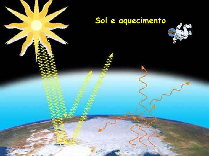 Sol e aquecimento