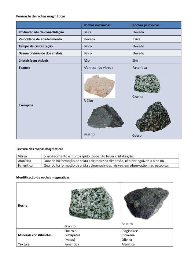 Formação de rochas magmáticas Rochas vulcânicas Rochas plutónicas Profundidade da consolidação Baixa Elevada Velocidade de...