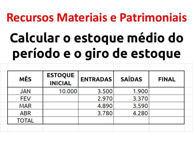 Recursos Materiais e Patrimoniais Calcular o estoque médio do período e o giro de estoque