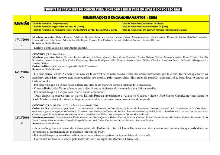 SINÓPSE DAS REUNIÔES DO CONCULTURA (conforme registros em ATAS e convocatórias)                                           ...