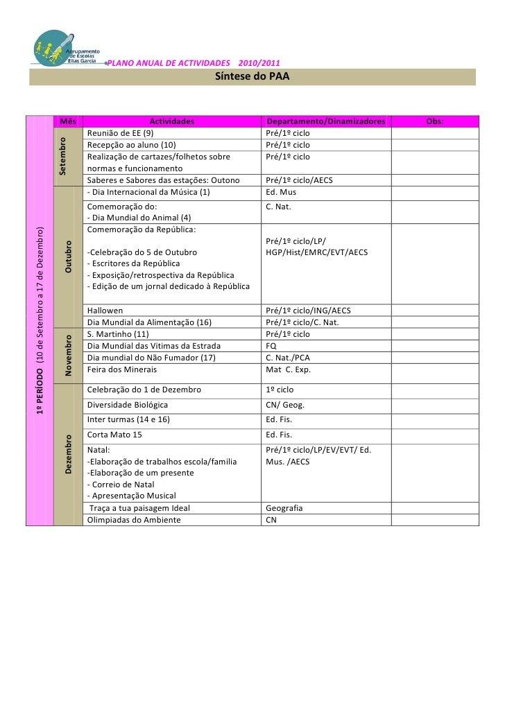 Síntese do PAA<br />1º PERÍODO  (10 de Setembro a 17 de Dezembro)MêsActividadesDepartamento/DinamizadoresObs:SetembroReuni...