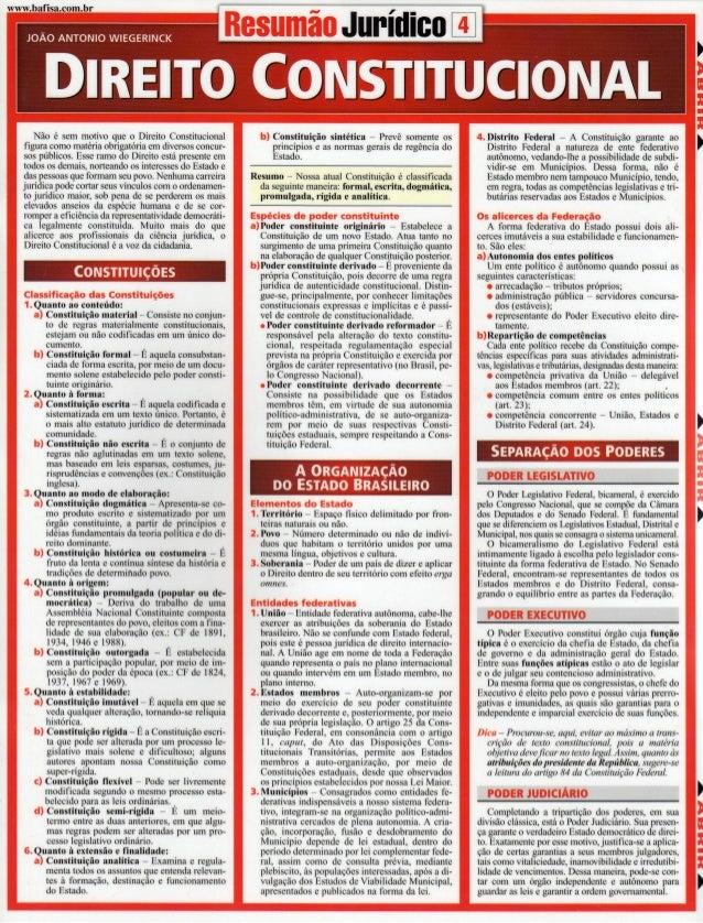 www. bafisa. com. br     Não é sem motivo que o Direito Constitucional figura como matéria obrigatória em diversos concur-...