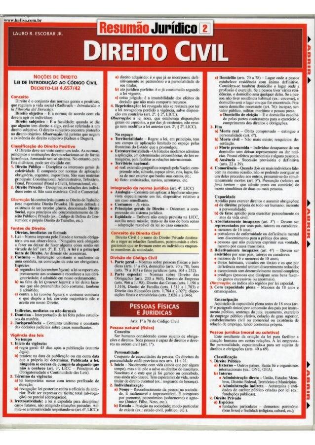 Resumão juridico   direito civil