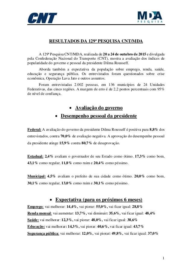 1 RESULTADOS DA 129ª PESQUISA CNT/MDA A 129ª Pesquisa CNT/MDA, realizada de 20 a 24 de outubro de 2015 e divulgada pela Co...