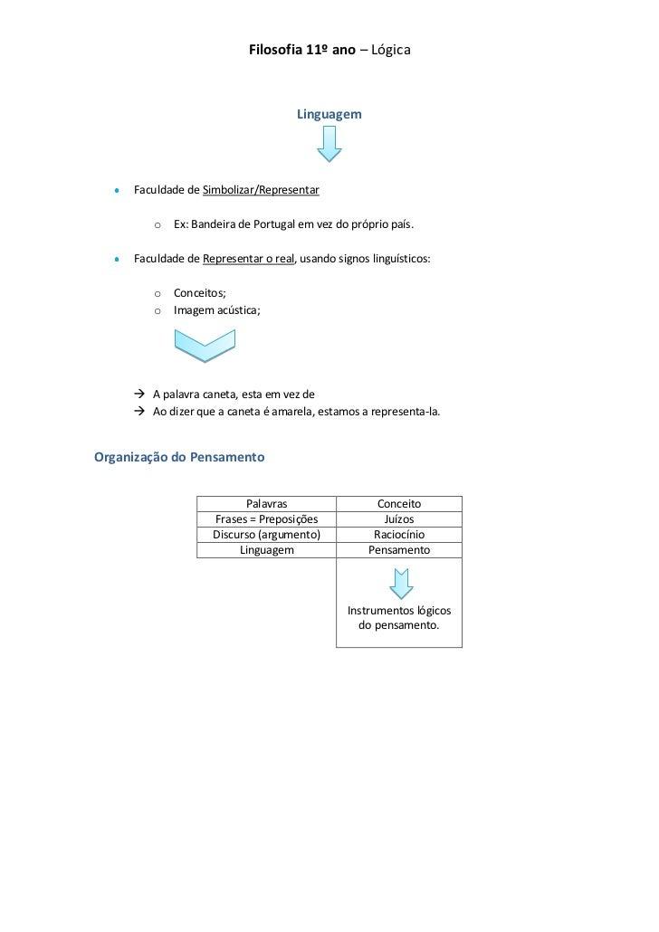 Filosofia 11º ano – Lógica                                     Linguagem     Faculdade de Simbolizar/Representar         o...