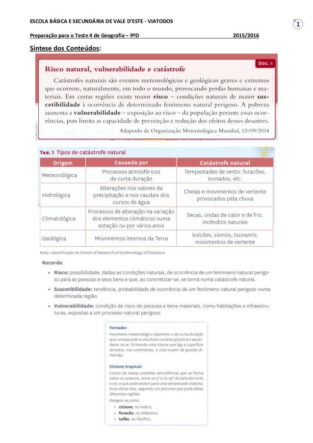 ESCOLA BÁSICA E SECUNDÁRIA DE VALE D'ESTE - VIATODOS Preparação para o Teste 4 de Geografia – 9ºD 2015/2016 1 Síntese dos ...