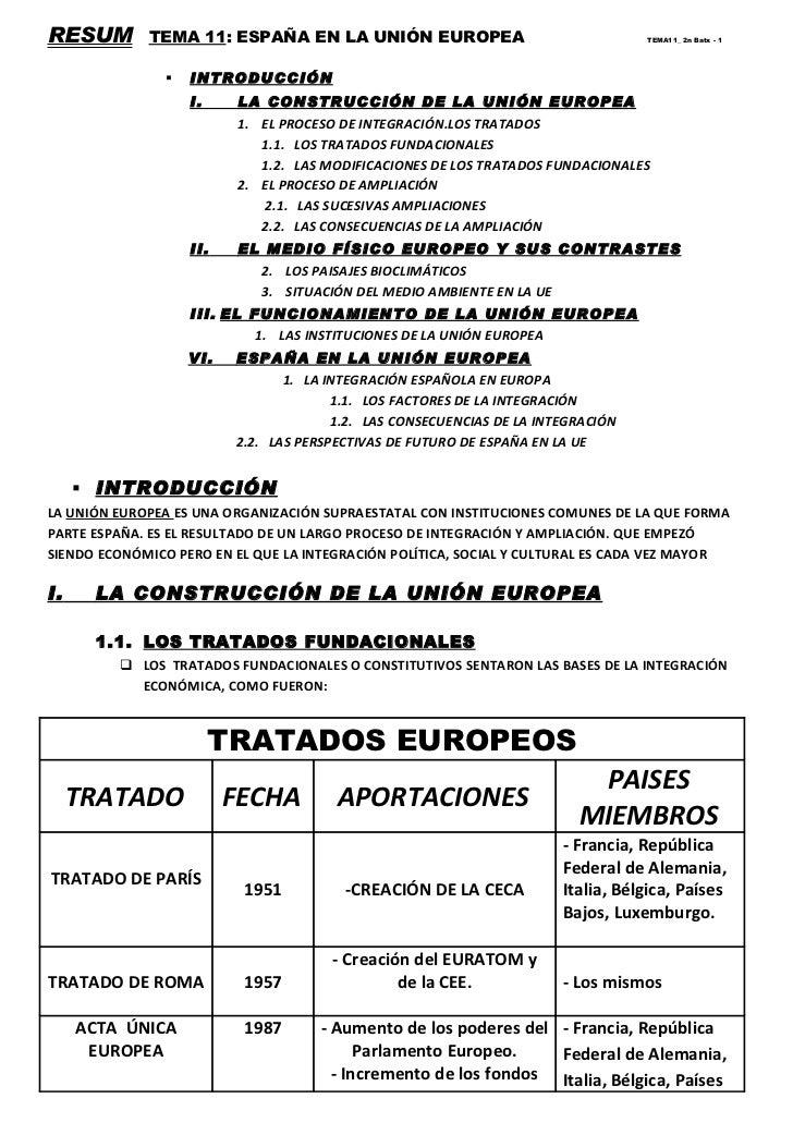 RESUM        TEMA 11: ESPAÑA EN LA UNIÓN EUROPEA                                  TEMA11_ 2n Batx - 1                  IN...