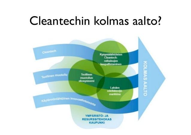 Resurssiviisas Lahti 2020: Teknologiaa vai viisaampia toimintamalleja Slide 3