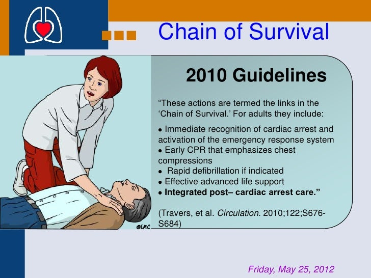 who writes the guideline on how to perform cpr