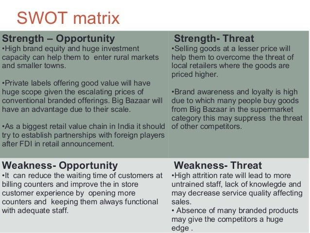 porters 5 forces and swot Filed under: swot analysis tagged with: competitive advantage, competitor analysis, five forces, michael porter, porter, porter 5 forces, porter five forces, porter's five forces about mike morrison mike is a consultant and change agent specialising in developing skills in senior people to increase organizational performance.