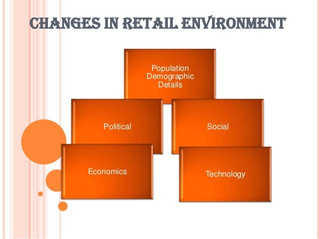 the changing retail environment The outcome of the year-long retail horizons program are free tools that retailers and product manufacturers can use to drive sustainable change within their organizations they are all available in the different from today how can retailers prepare for an increasingly complex and uncertain operating environment.