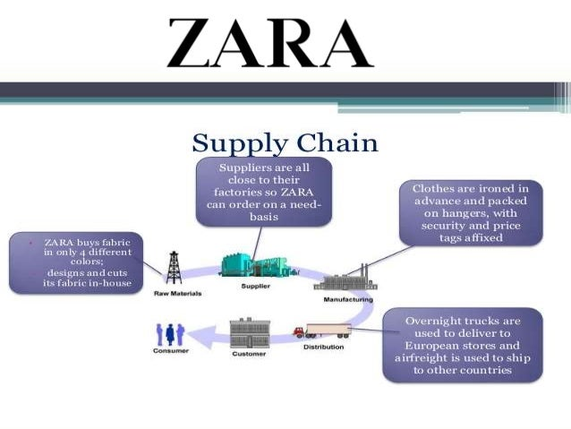 how zara fashions its supply chain Zara and top shop contributed to a significant change in the late  given these  globally dispersed supply chains, 'the fashion industry.