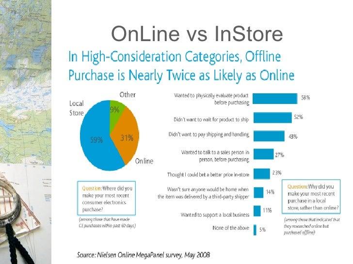 OnLine vs InStore