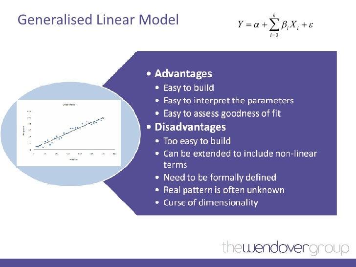 Generalised Linear Model