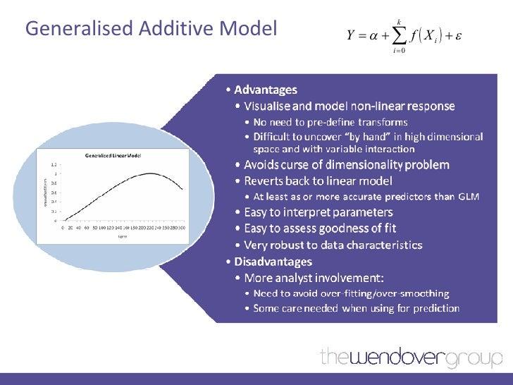 Generalised Additive Model
