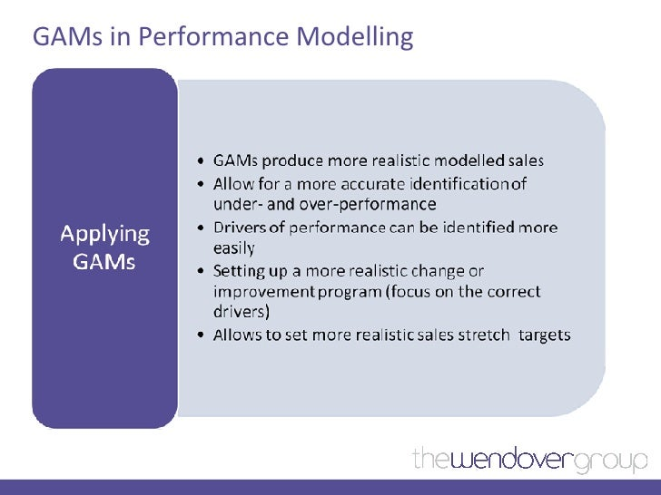 GAMs in Performance Modelling