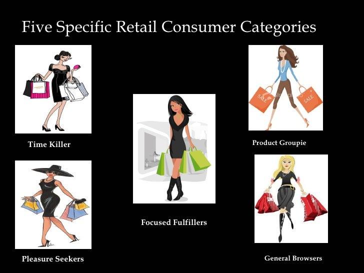 Retail Customers Slide 3