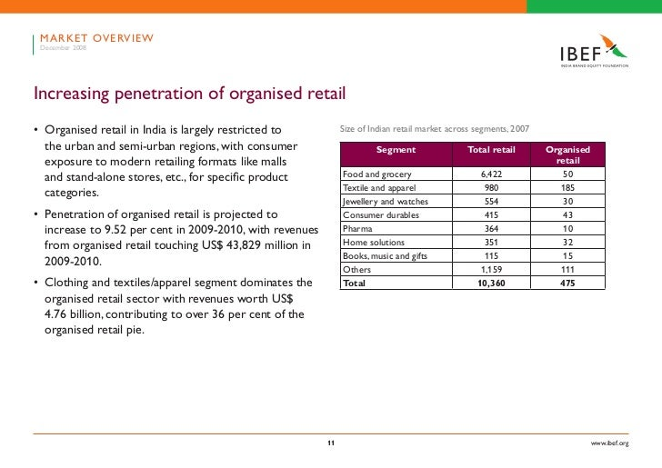 role of mncs in organized retail formats Importantabout mnc s role in organised retail formats is not asked yet   please ask for mnc s role in organised retail formats by click hereour team/forum members are ready to help you in free of cost.
