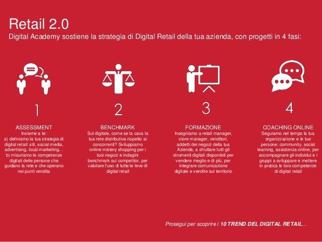Retail 2.0 - I Negozi e il Digitale Slide 2