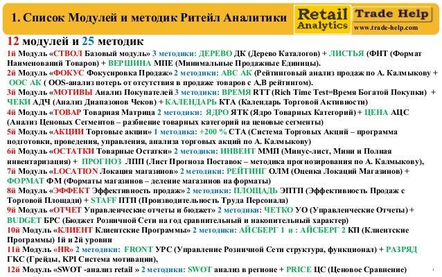 Retail analytics Slide 3