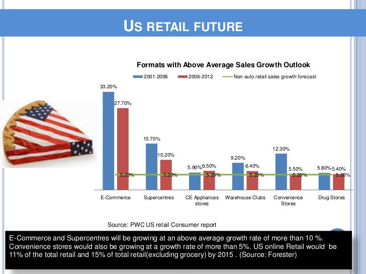 United States Vanadium Industry 2016 Deep Market Research Report