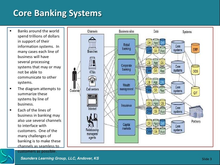 banking information system The impact of information technology in the following include some of the major impacts of information technology in nigeria's banking system: 41 gsm banking.