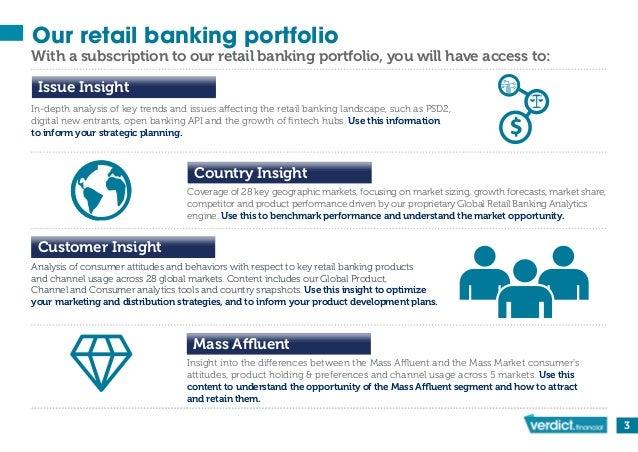 Retail Banking Portfolio