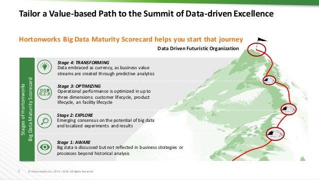 GE's Big Bet on Data and Analytics