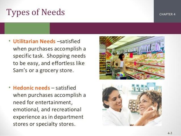 Retail buying behaviour Slide 3