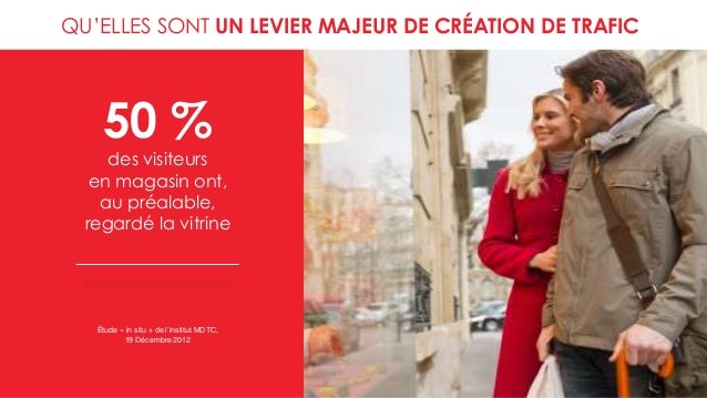QU'ELLES SONT UN LEVIER MAJEUR DE CRÉATION DE TRAFIC 50 % des visiteurs en magasin ont, au préalable, regardé la vitrine É...