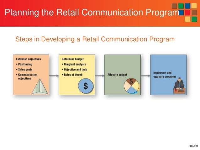 retail communication Have you thought about your retail communication strategy if not take a look at these 5 ways to connect and close the communication gap in retail.