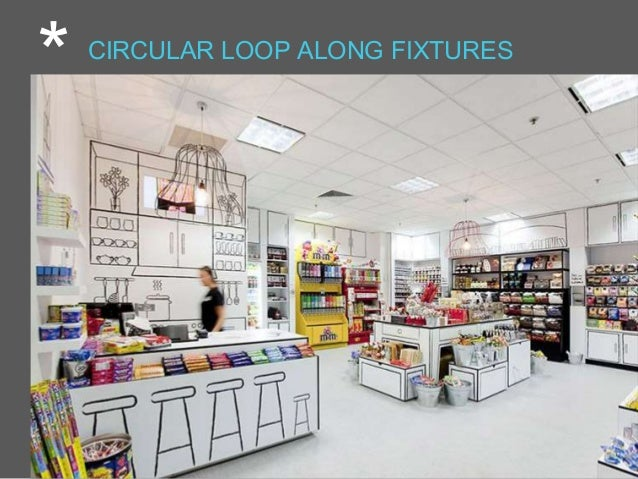 Retail design and planning or How to design GREAT STORE