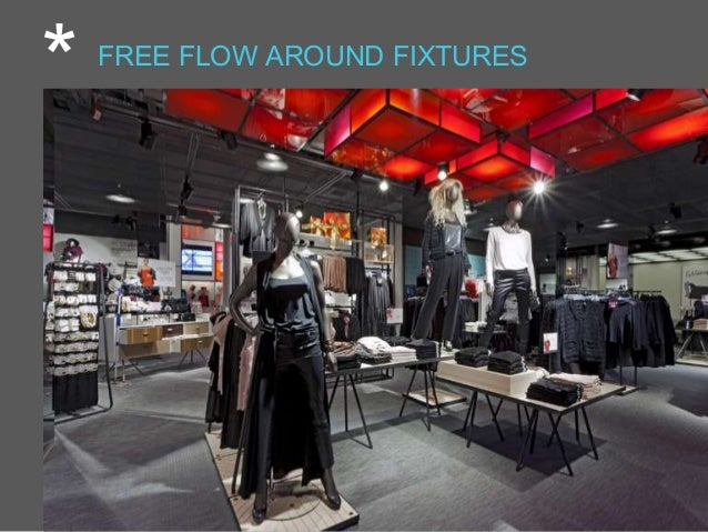 Retail Design And Planning Or How To GREAT STORE