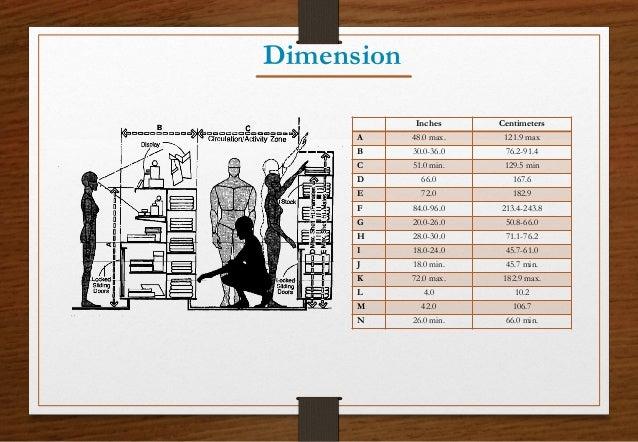 Retail Design Protfolio By Bharat Jeswani