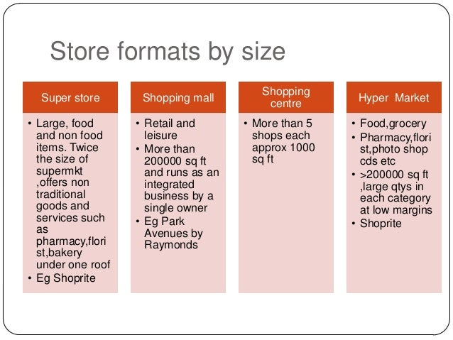 non store retail formats Advertisements: read this article to get the important notes on the classification of retail formats  retailing is the set of activities related to the sale of products and services to the ultimate customer  retail: notes on the classification of retail formats article shared by:  but non-store retail formats such as mail order.