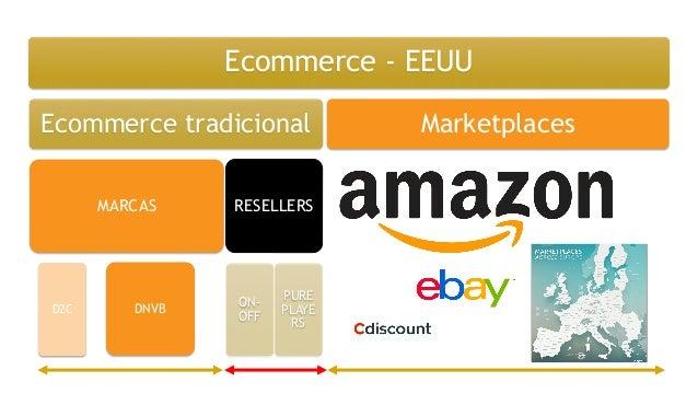u Qué tipo de mercados nos interesan u Qué tipo de clientes queremos u Qué productos funcionan bien en marketplaces u Cómo...