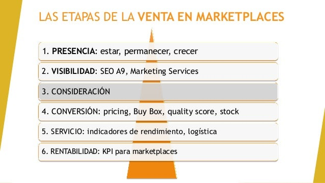 Marketplaces españoles